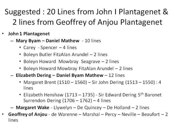 David's Plantagenet Family 2020.07.14 v3 notes